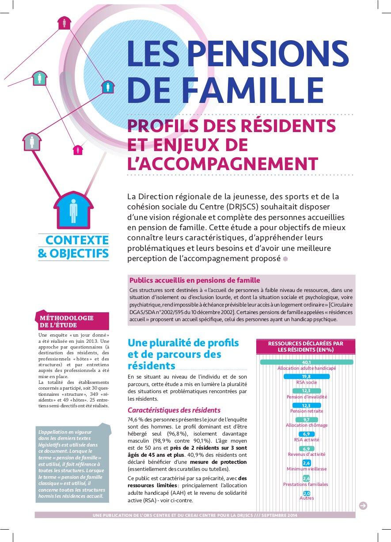 Couverture Plaquette : Pensions de famille : Profils des résidents et enjeux de l'accompagnement